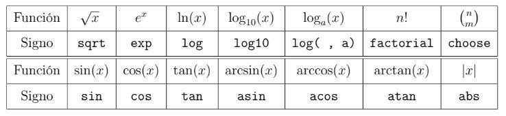 símbolos básicos en R