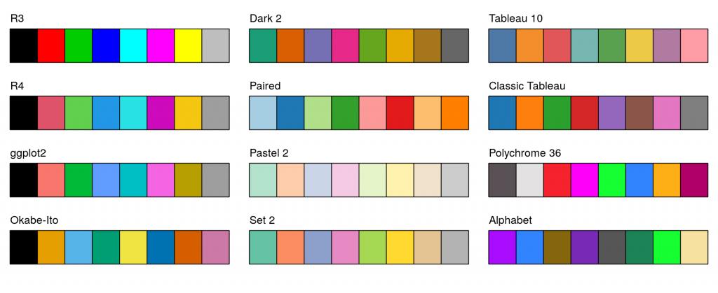 paletas colores predefinidas en R